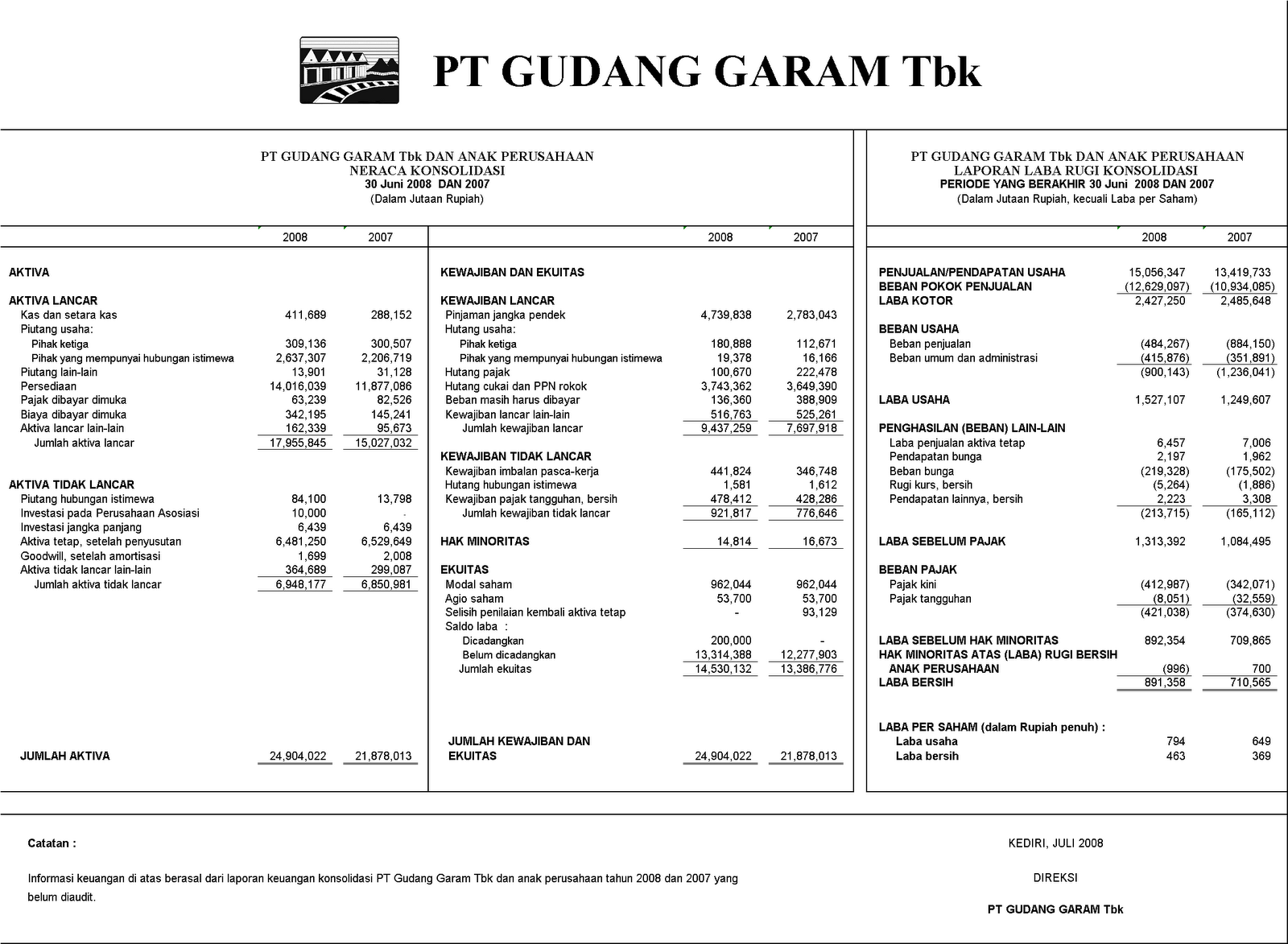 Laporan Keuangan Nadyasm